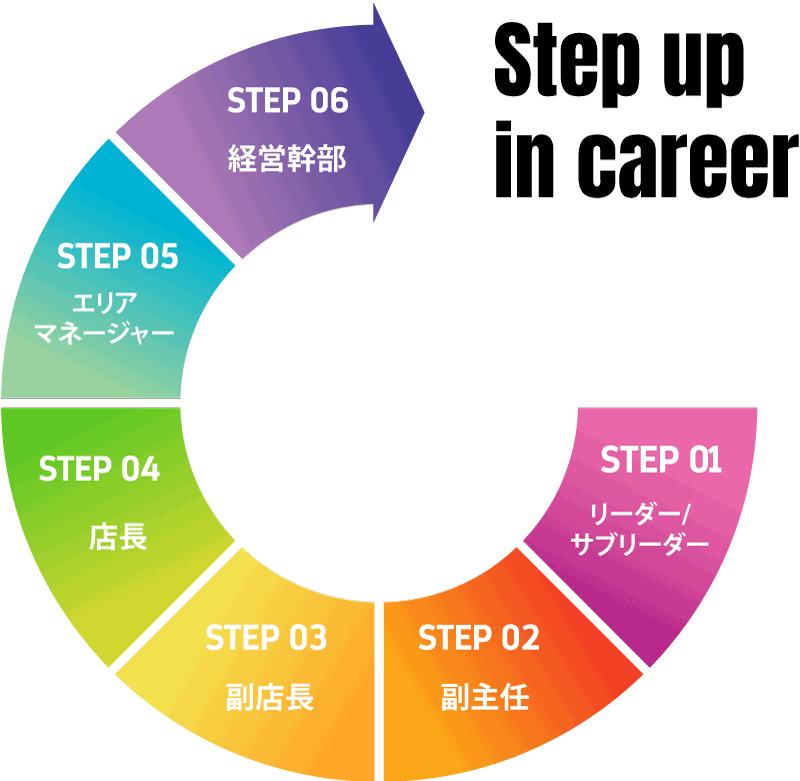 careerup